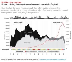 Housing-Supply-Mega-Graph-Feb-2013